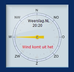 Windrichting Vlissingen